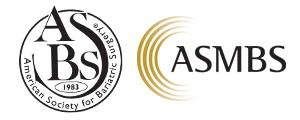ASMBS Timeline